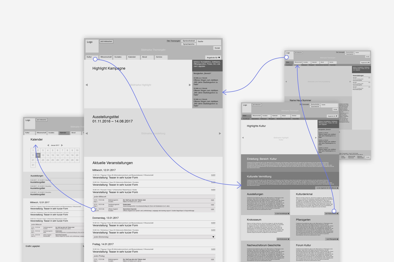 UX / UI Website Design Potsdam Franckesche Stiftungen Halle anschlaege.de Konzept Wireframes